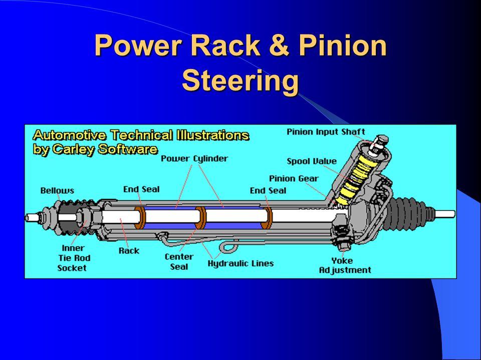 Integral Type Power Steering