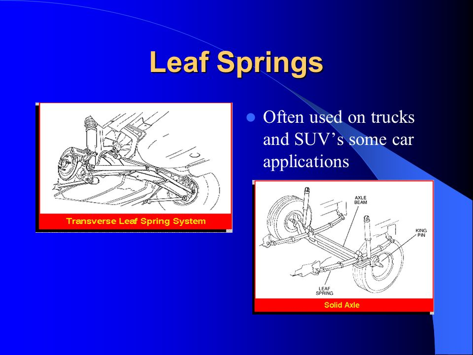 Automotive Springs Leaf Springs Coil Springs Torsion Bars Air Suspension