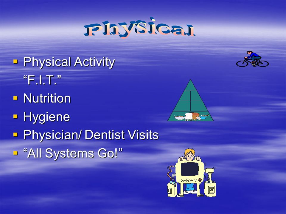 Physical Activity Physical ActivityF.I.T.