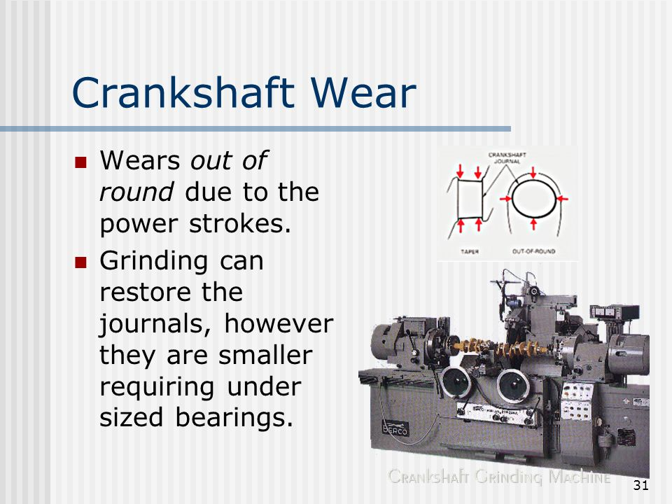 31 Crankshaft Wear Wears out of round due to the power strokes. Grinding can restore the journals, however they are smaller requiring under sized bear