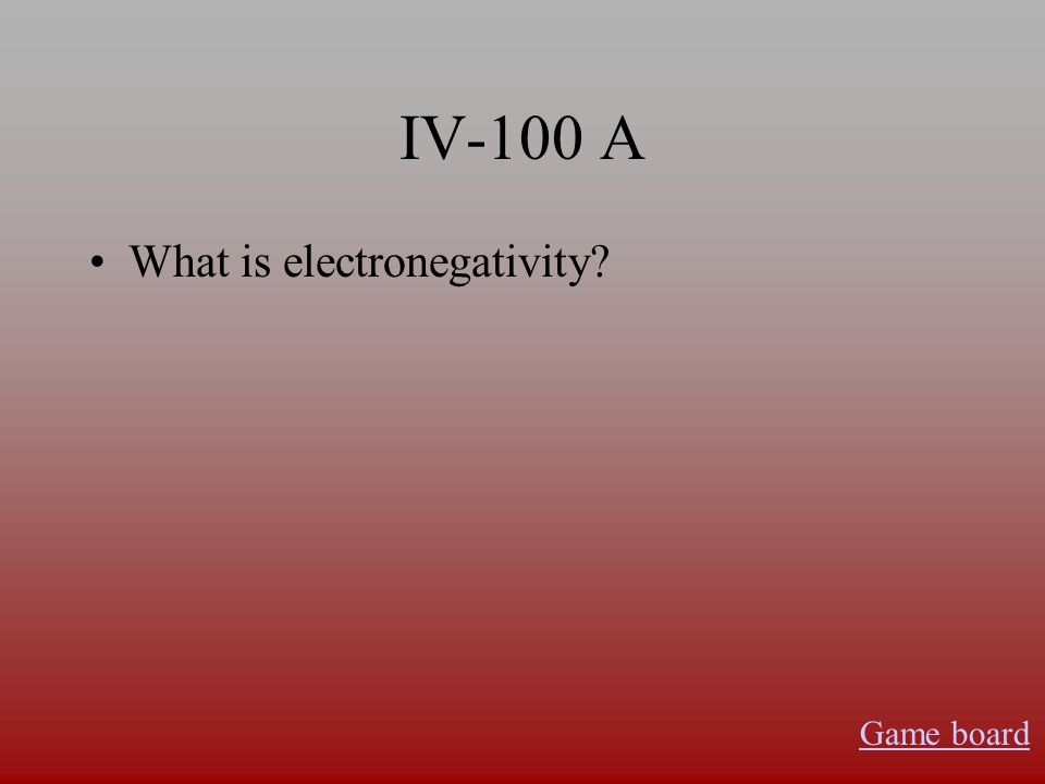 IV-100 A What is electronegativity? Game board