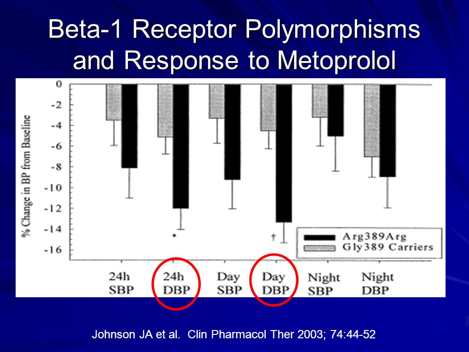 Beta-1 Receptor Polymorphisms and Response to Metoprolol Johnson JA et al. Clin Pharmacol Ther 2003; 74:44-52