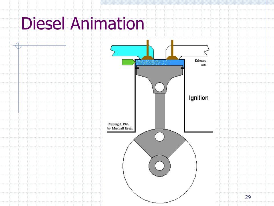 29 Diesel Animation