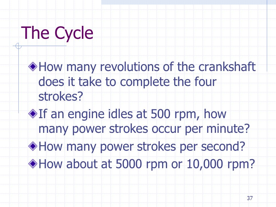 37 The Cycle How many revolutions of the crankshaft does it take to complete the four strokes? If an engine idles at 500 rpm, how many power strokes o
