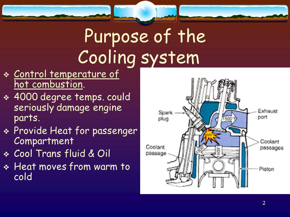 2 Purpose of the Cooling system Control temperature of hot combustion. 4000 degree temps. could seriously damage engine parts. Provide Heat for passen