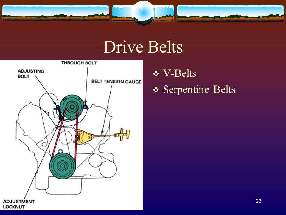23 Drive Belts V-Belts Serpentine Belts