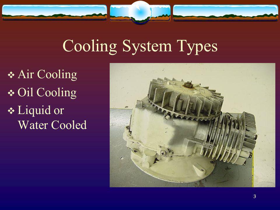 24 Alternative uses Cool oil Cool transmission fluid