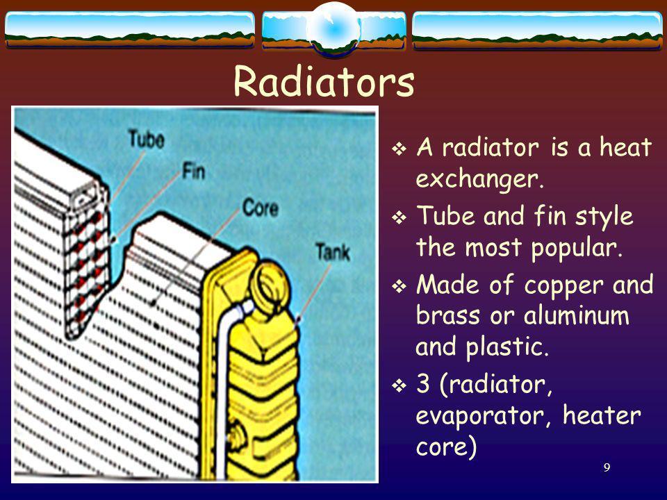 10 Radiator Types Two types of radiator construction.