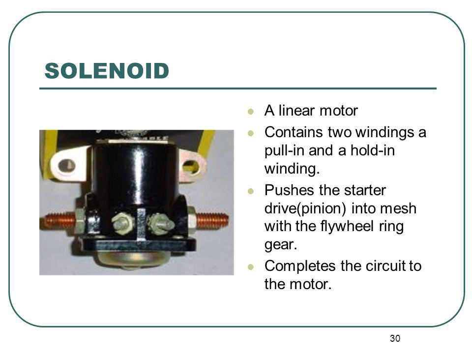 30 SOLENOID A linear motor Contains two windings a pull-in and a hold-in winding. Pushes the starter drive(pinion) into mesh with the flywheel ring ge
