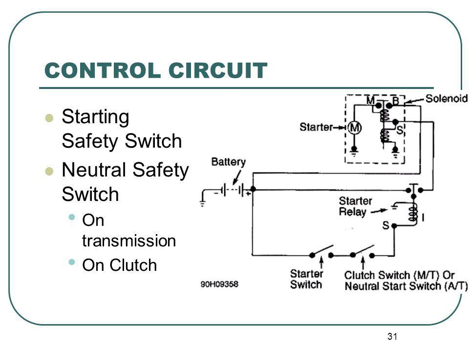 31 CONTROL CIRCUIT Starting Safety Switch Neutral Safety Switch On transmission On Clutch