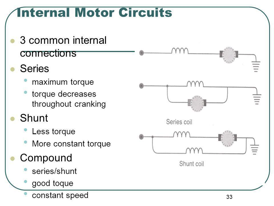 33 Internal Motor Circuits 3 common internal connections Series maximum torque torque decreases throughout cranking Shunt Less torque More constant to