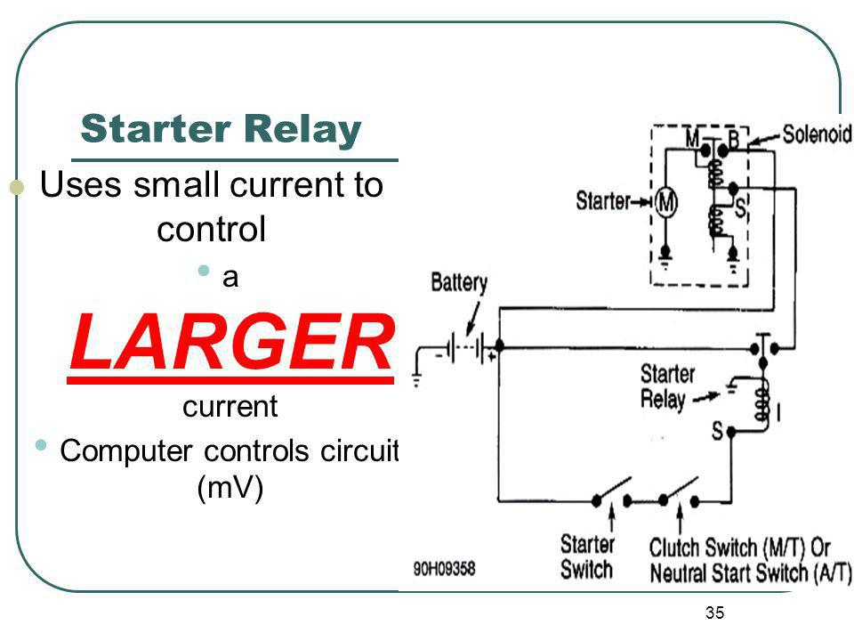 35 Starter Relay Uses small current to control a LARGER current Computer controls circuit (mV)