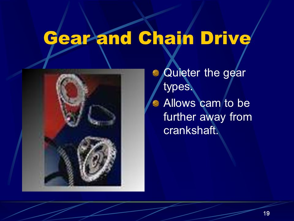 19 Gear and Chain Drive Quieter the gear types. Allows cam to be further away from crankshaft.