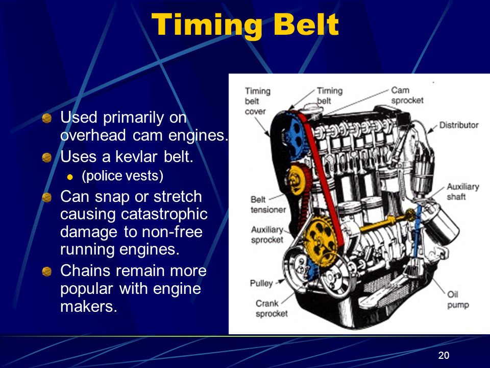 20 Timing Belt Used primarily on overhead cam engines. Uses a kevlar belt. (police vests) Can snap or stretch causing catastrophic damage to non-free