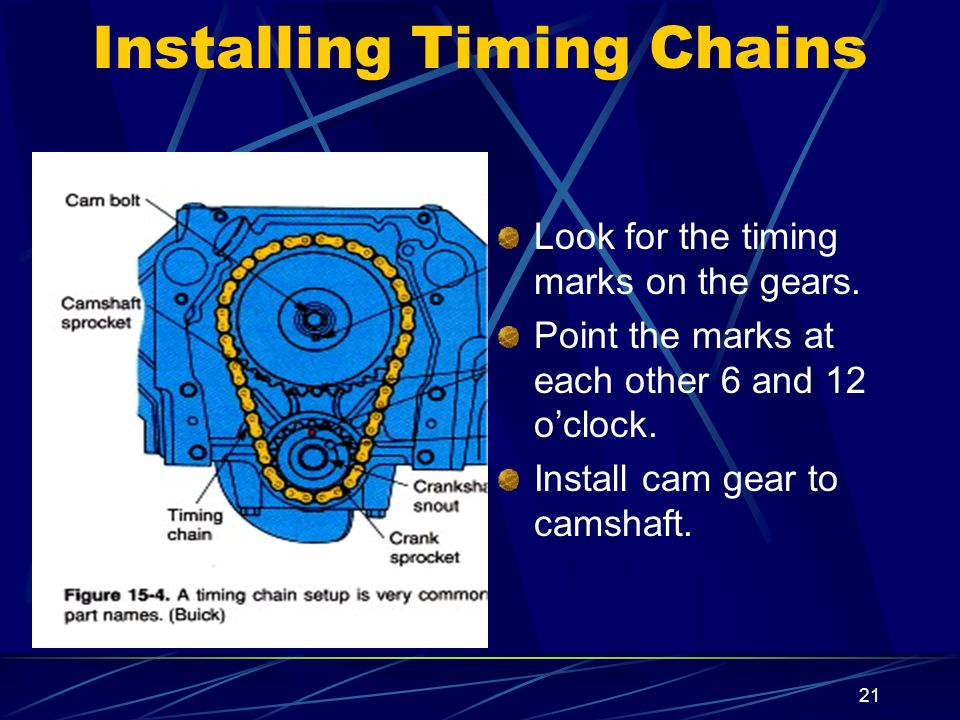21 Installing Timing Chains Look for the timing marks on the gears. Point the marks at each other 6 and 12 oclock. Install cam gear to camshaft.