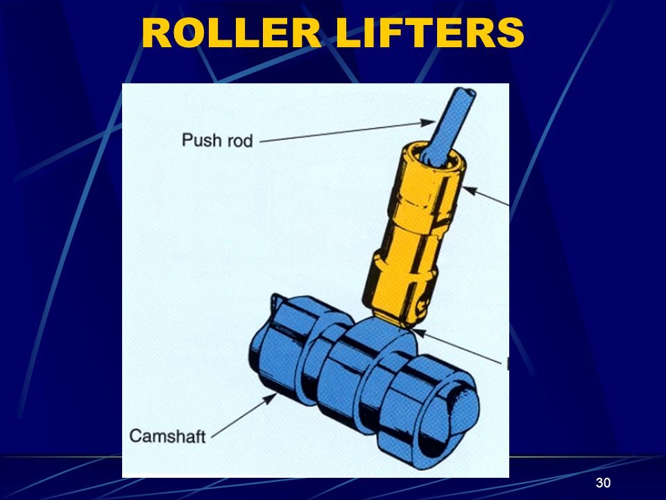 30 ROLLER LIFTERS