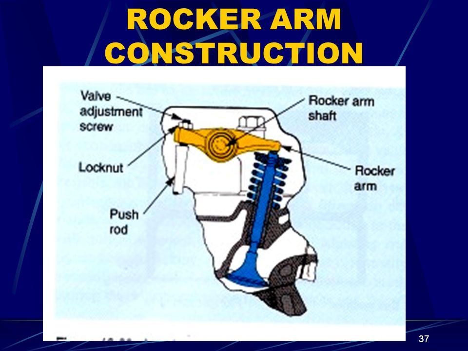 37 ROCKER ARM CONSTRUCTION