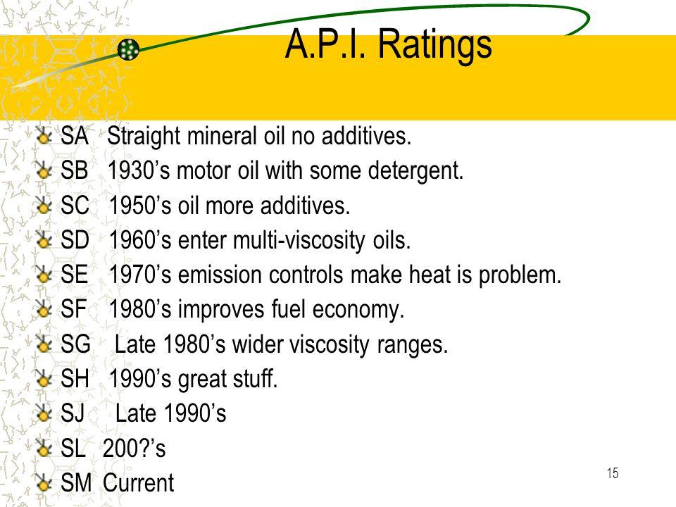 14 Oil Viscosity Chart