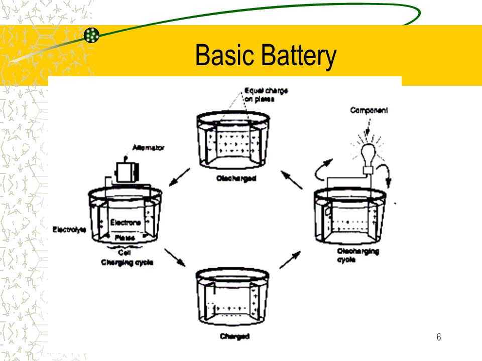 5 Battery Parts