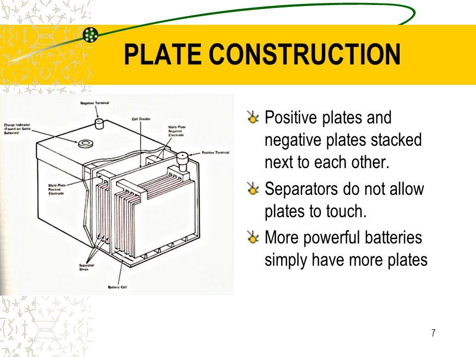 6 Basic Battery