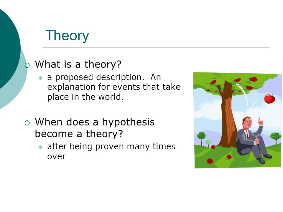 Theory What is a theory. a proposed description.