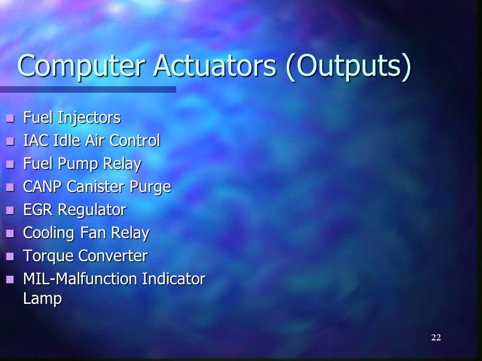 22 Computer Actuators (Outputs) Fuel Injectors Fuel Injectors IAC Idle Air Control IAC Idle Air Control Fuel Pump Relay Fuel Pump Relay CANP Canister