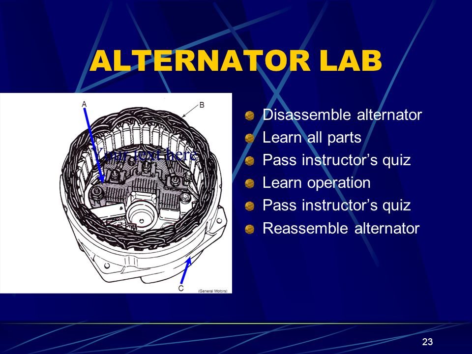 23 ALTERNATOR LAB Disassemble alternator Learn all parts Pass instructors quiz Learn operation Pass instructors quiz Reassemble alternator