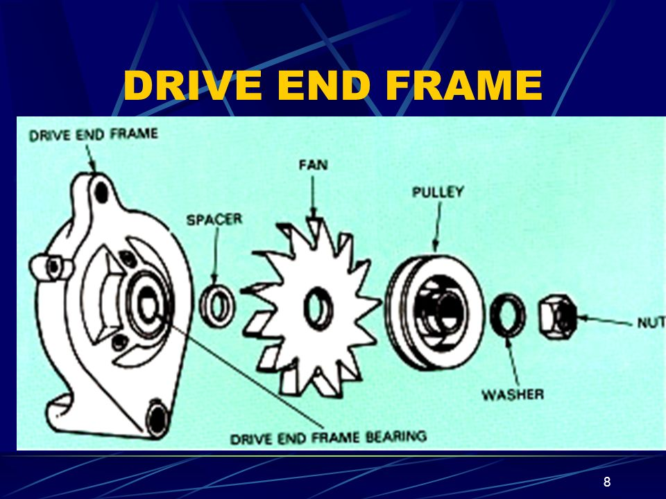 8 DRIVE END FRAME