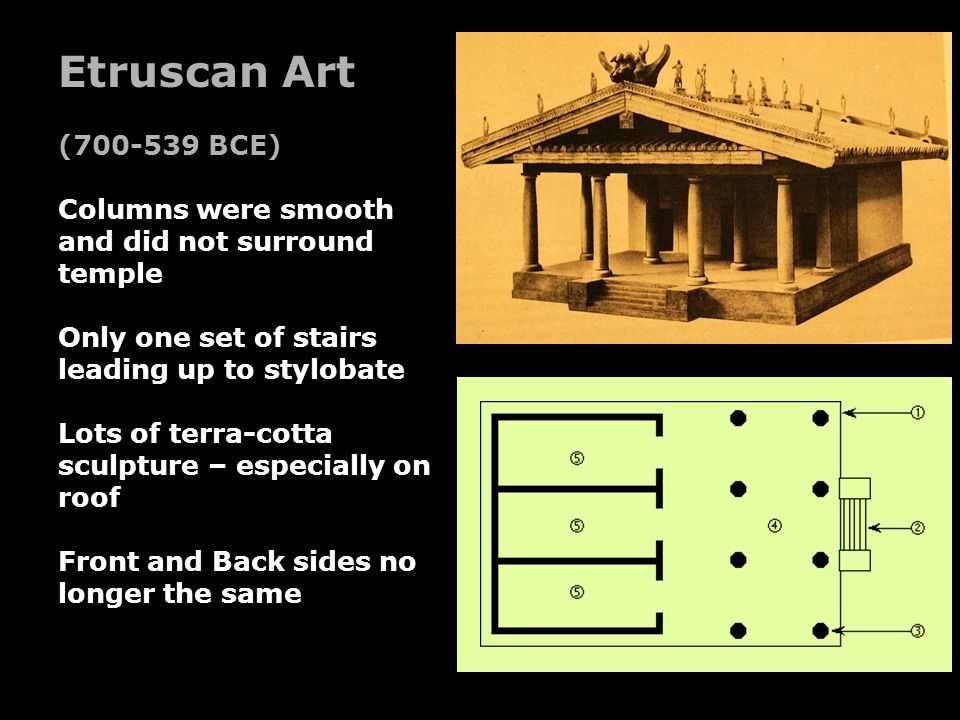 Etruscan Art (700-539 BCE) Columns were smooth and did not surround temple Only one set of stairs leading up to stylobate Lots of terra-cotta sculptur