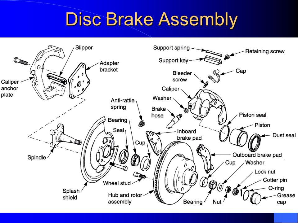 15 Disc Brake Assembly