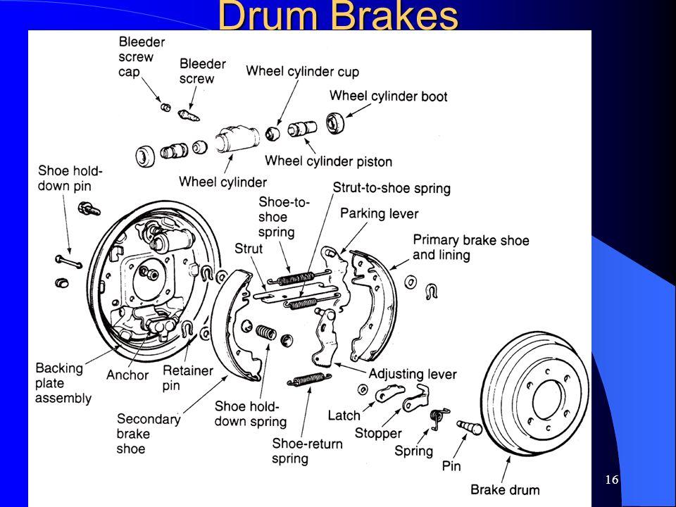 16 Drum Brakes