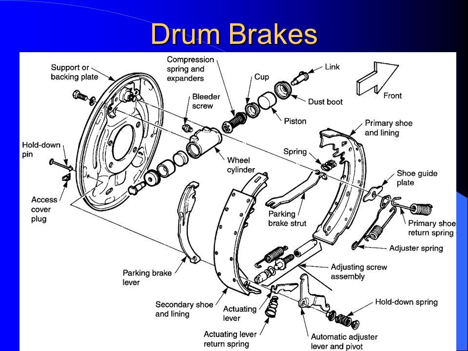 17 Drum Brakes