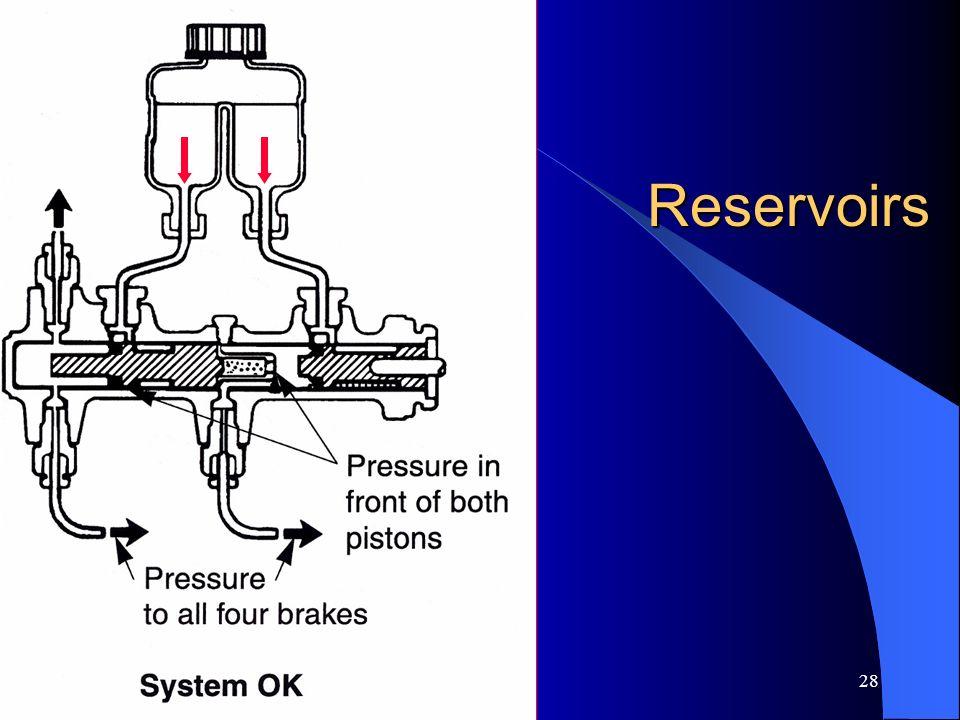 28 Reservoirs