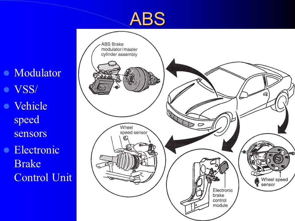 46ABS Modulator VSS/ Vehicle speed sensors Electronic Brake Control Unit