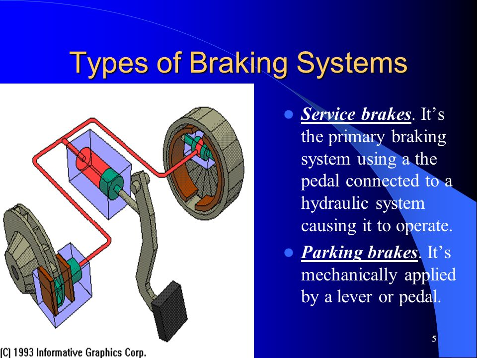 4 Factors Effecting Braking* Number of wheels braking. Weight of vehicle. Type of friction material. Surface area of friction material. Size or discs