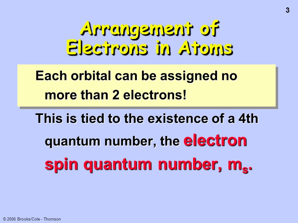 34 © 2006 Brooks/Cole - Thomson CalciumCalcium Group 2A Atomic number = 20 1s 2 2s 2 2p 6 3s 2 3p 6 4s 2 [Ar] 4s 2 All Group 2A elements have [core]ns 2 configurations where n is the period number.