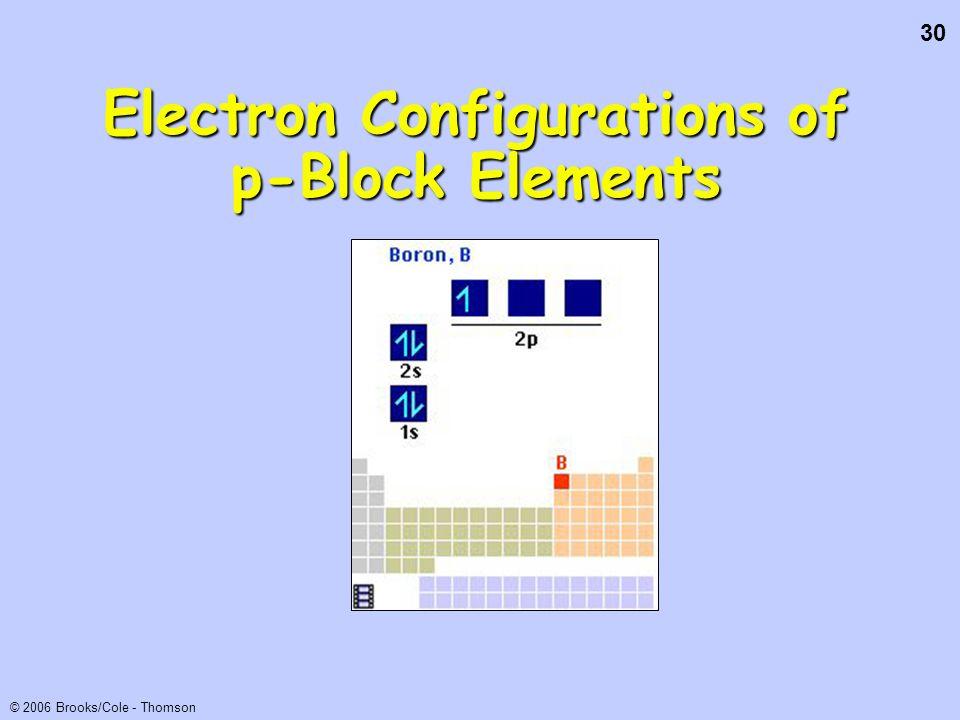 30 © 2006 Brooks/Cole - Thomson Electron Configurations of p-Block Elements