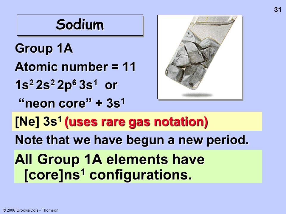 31 © 2006 Brooks/Cole - Thomson SodiumSodium Group 1A Atomic number = 11 1s 2 2s 2 2p 6 3s 1 or neon core + 3s 1 neon core + 3s 1 [Ne] 3s 1 (uses rare