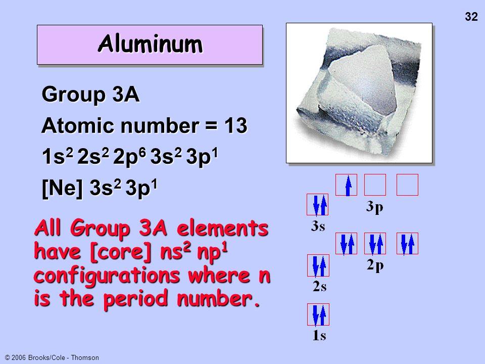 32 © 2006 Brooks/Cole - Thomson AluminumAluminum Group 3A Atomic number = 13 1s 2 2s 2 2p 6 3s 2 3p 1 [Ne] 3s 2 3p 1 All Group 3A elements have [core]