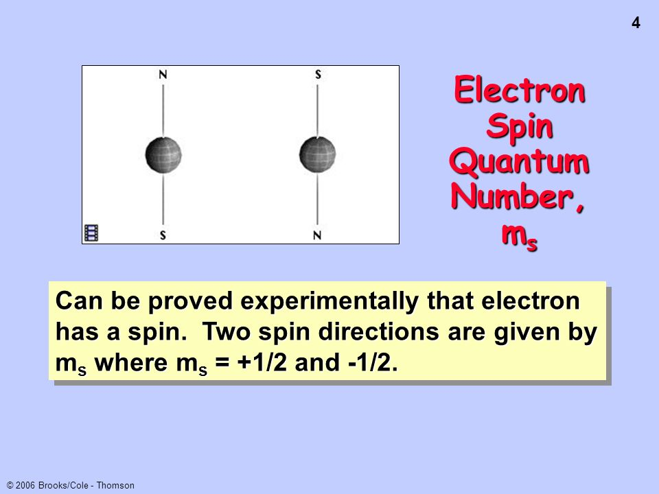 65 © 2006 Brooks/Cole - Thomson Redox Reactions Why do metals lose electrons in their reactions.