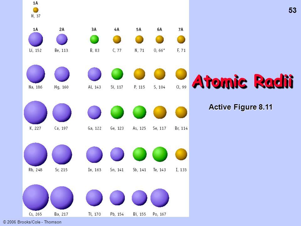 53 © 2006 Brooks/Cole - Thomson Atomic Radii Active Figure 8.11