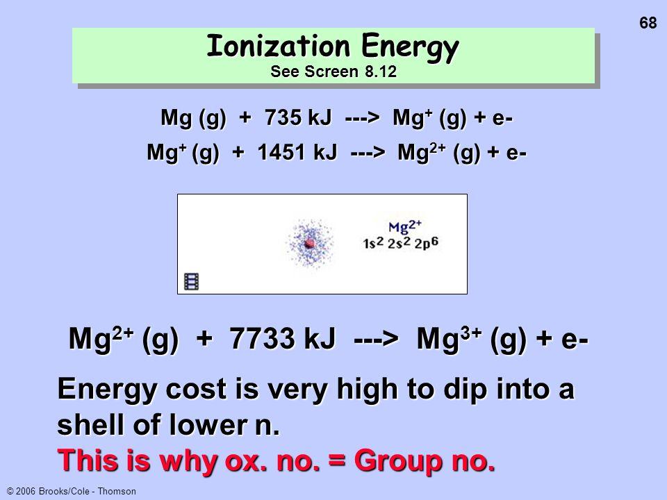 68 © 2006 Brooks/Cole - Thomson Mg (g) + 735 kJ ---> Mg + (g) + e- Mg + (g) + 1451 kJ ---> Mg 2+ (g) + e- Mg 2+ (g) + 7733 kJ ---> Mg 3+ (g) + e- Ener