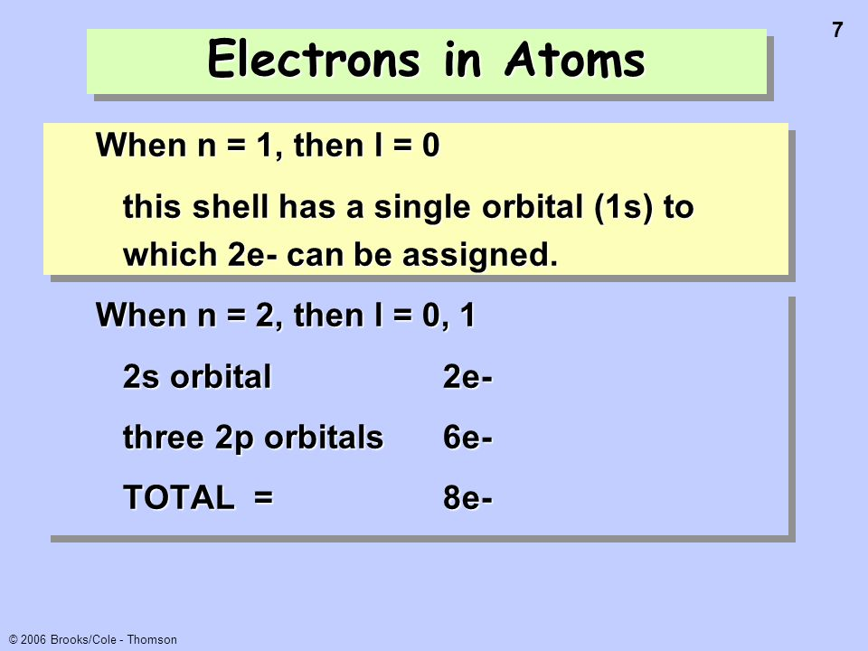 28 © 2006 Brooks/Cole - Thomson FluorineFluorine Group 7A Atomic number = 9 1s 2 2s 2 2p 5 ---> 9 total electrons 9 total electrons