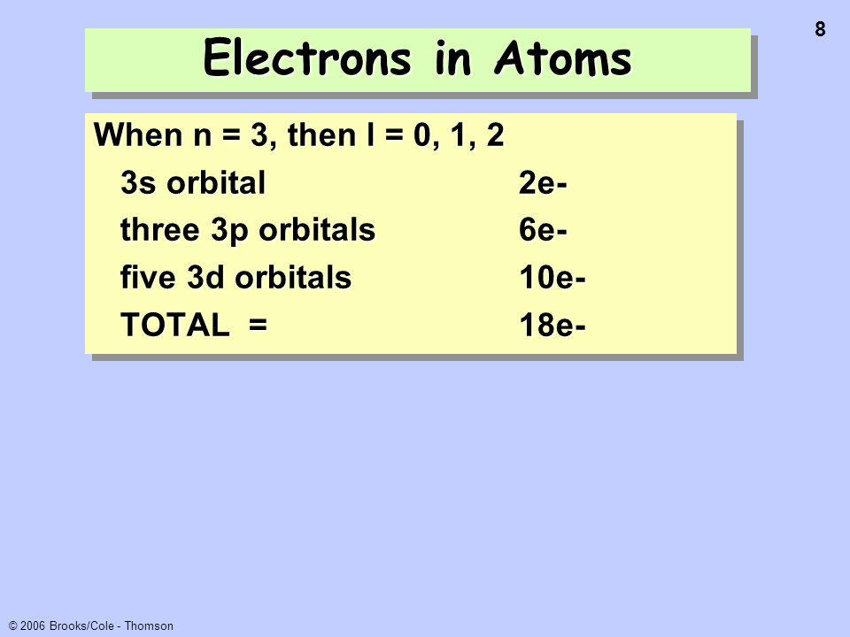 29 © 2006 Brooks/Cole - Thomson NeonNeon Group 8A Atomic number = 10 1s 2 2s 2 2p 6 ---> 10 total electrons 10 total electrons Note that we have reached the end of the 2nd period, and the 2nd shell is full!