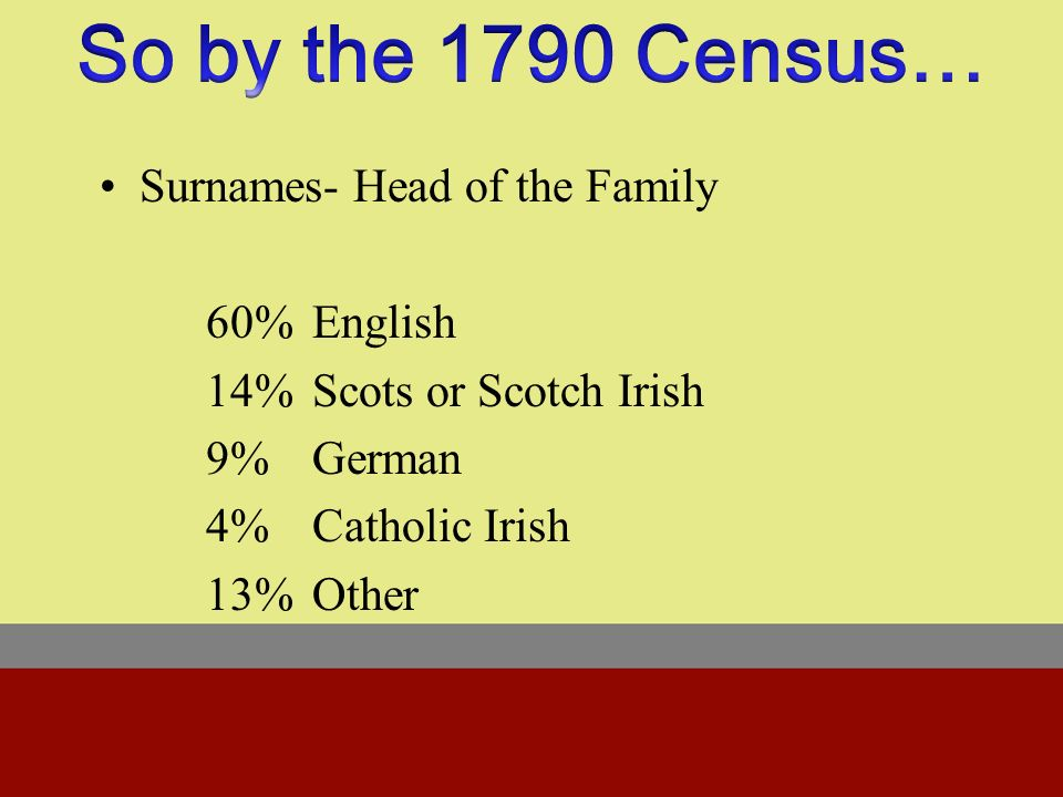 PART ONE 1607-1680 Predominantly English 1680s –Puritans, Dutch Swedes, Irish, Scots, Sephardic Jews (Spanish) PART TWO: 1680-1770 1.