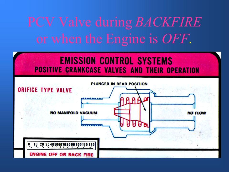 PCV Valve at Cruising Speed