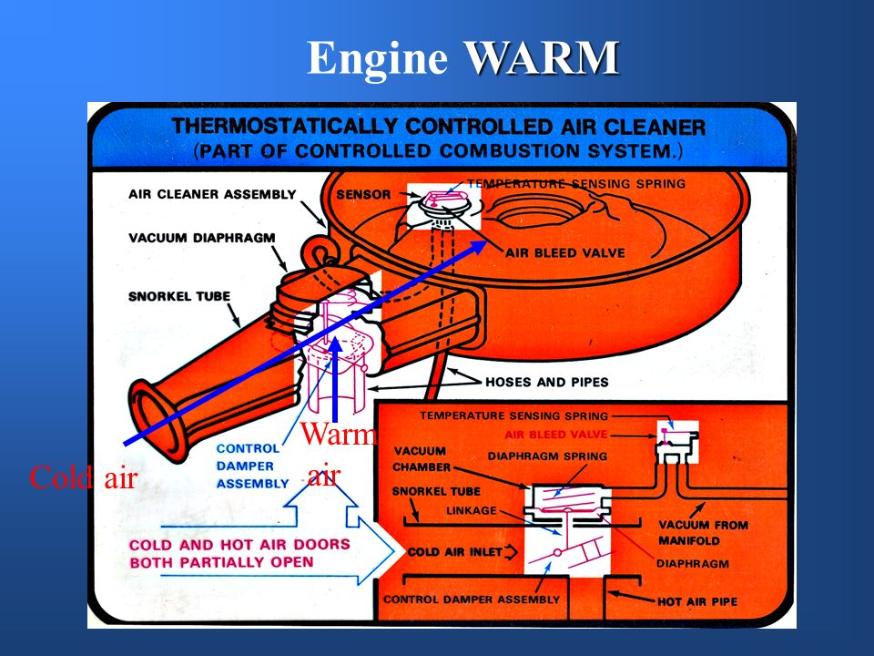 COLD Engine COLD Warm air