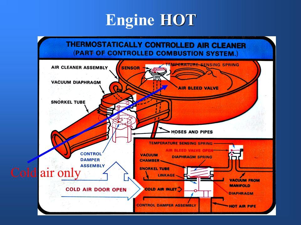 WARM Engine WARM Cold air Warm air