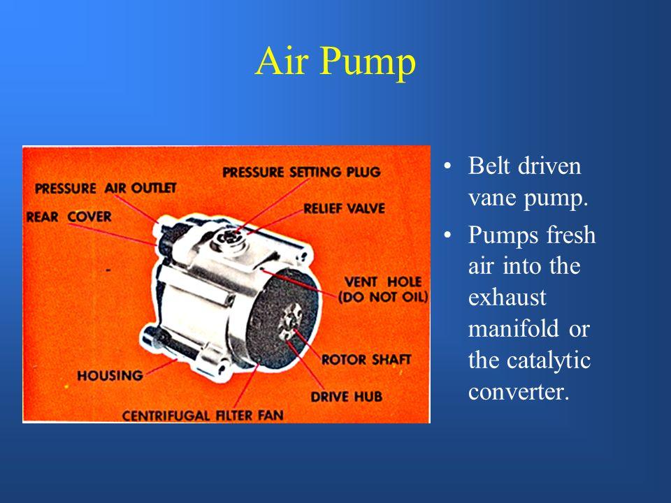 Basic Parts Air Pump Hoses Diverter Check valves Metal injection tubing