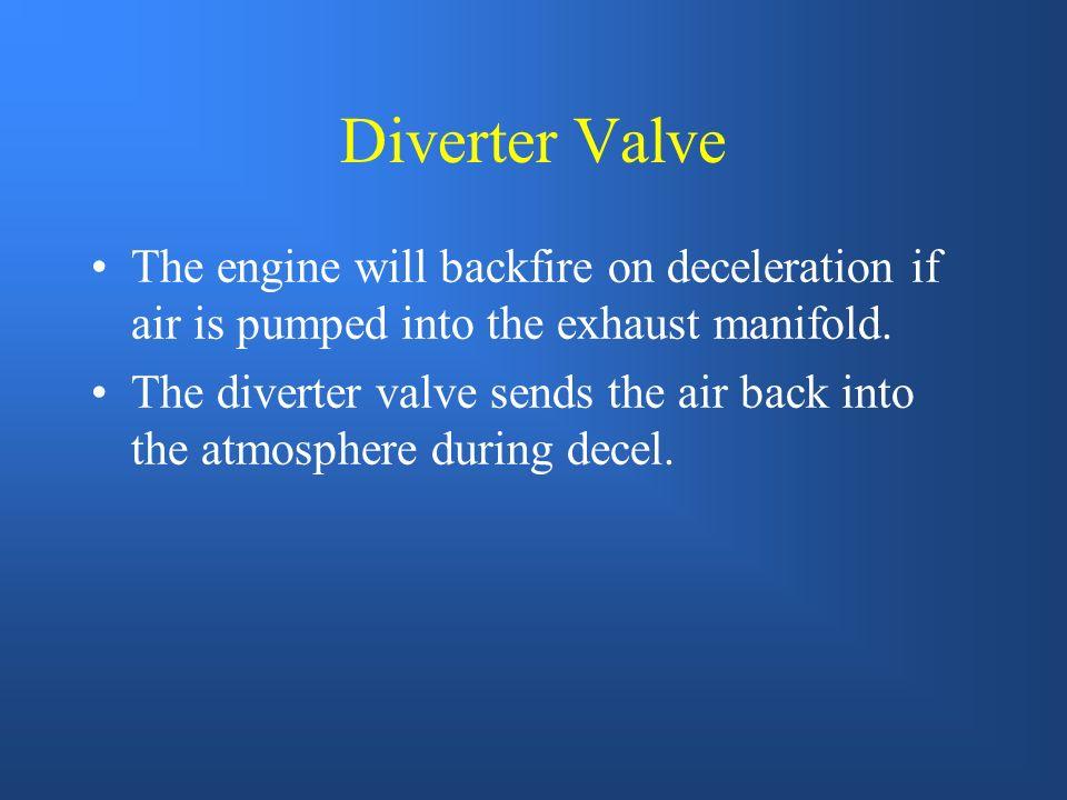 Air Pump Belt driven vane pump. Pumps fresh air into the exhaust manifold or the catalytic converter.